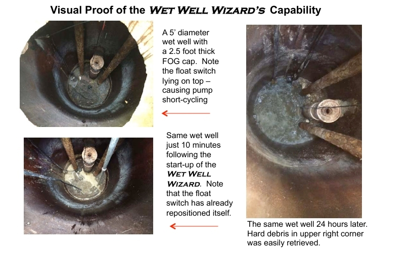 WET WELL WIZARD Collection System Aeration